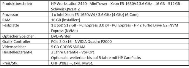 Mehr Power für 2018 – die HP Z440 Workstation Autodesk Certified ...